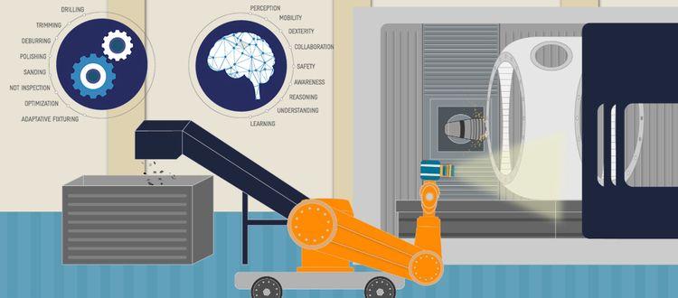 Robots inteligentes, flexibles y seguros para una industria de fabricación más competitiva