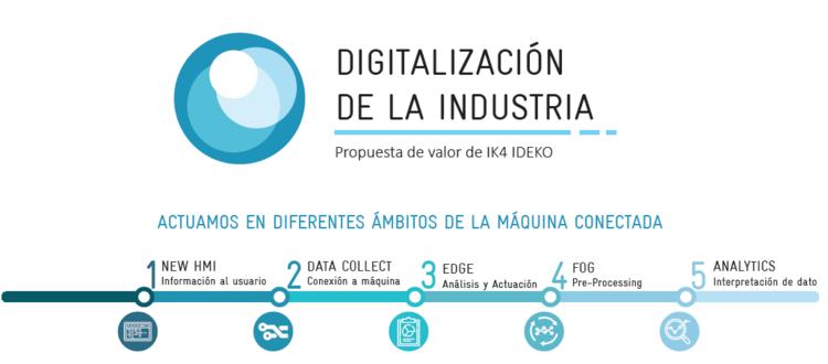 Industri digitalizazioa makinen datuen kudeaketa adimendunari esker