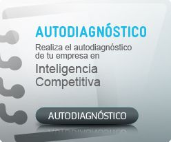 IK4-Ideko te ayuda a realizar el autodiagnóstico de Inteligencia competitiva de tu empresa